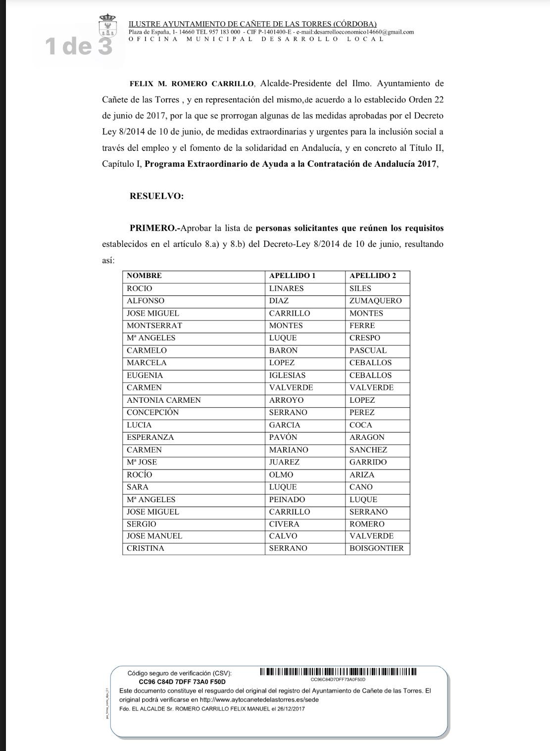 """Personas que cumplen requisitos del   """" Programa de Ayuda a la Contratación 2017 """"  1"""